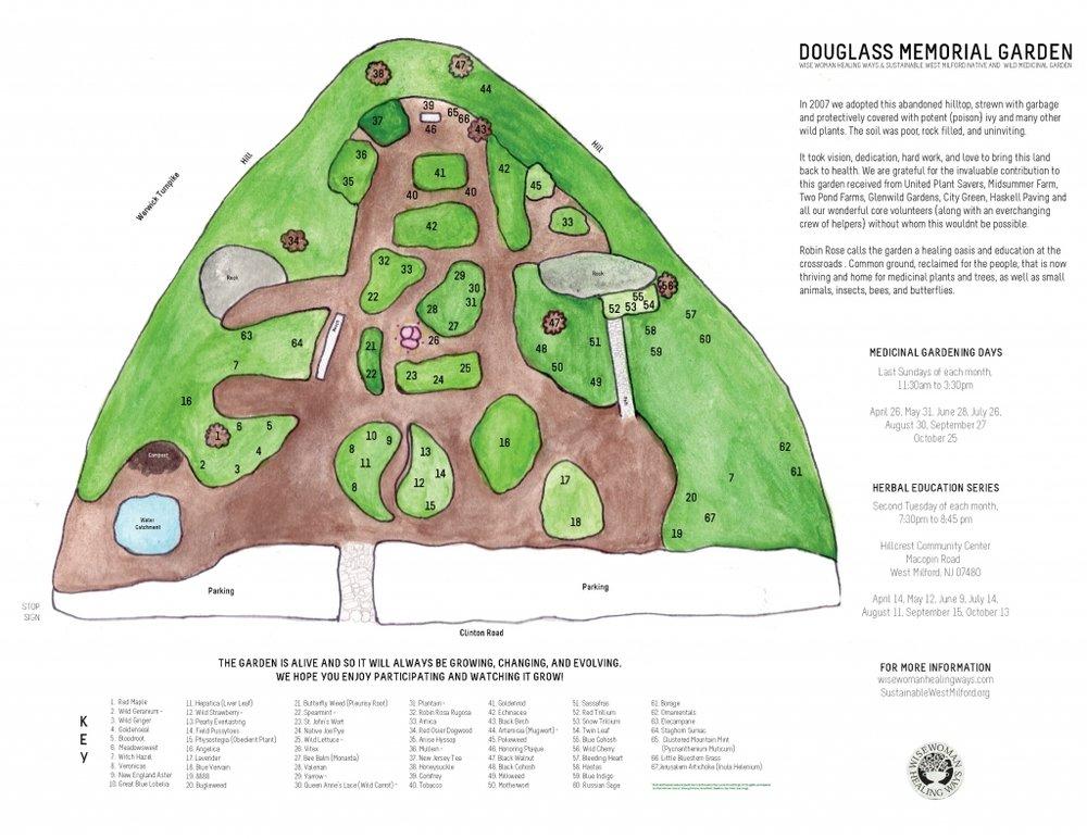 Medicinal Garden Map