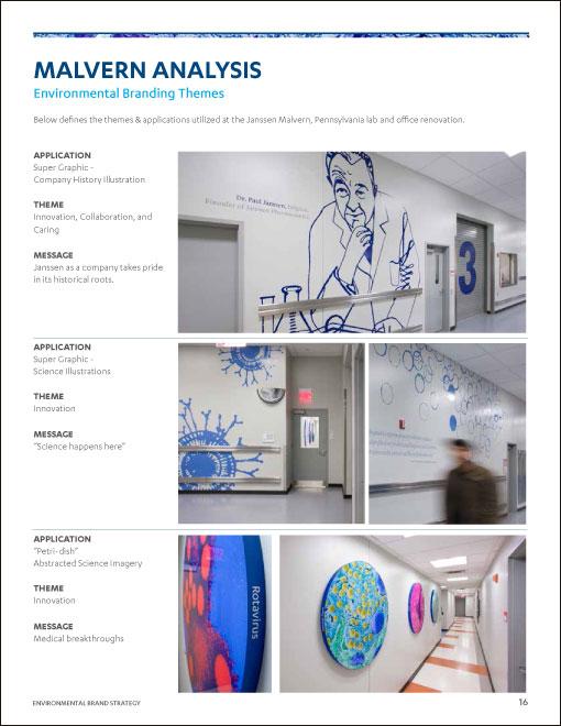 171221_JanssenEnvironmental-BrandStrategy-v3-16.jpg