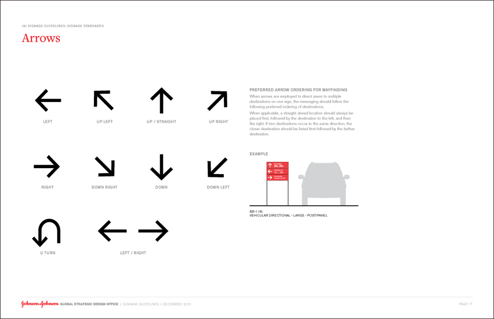 161205_SignageGuidelines-Imperial_Interactive-16.png