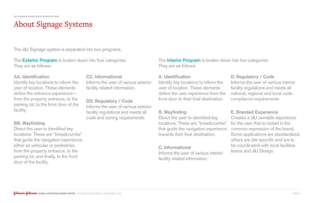 161205_SignageGuidelines-Imperial_Interactive_Page_008.jpg
