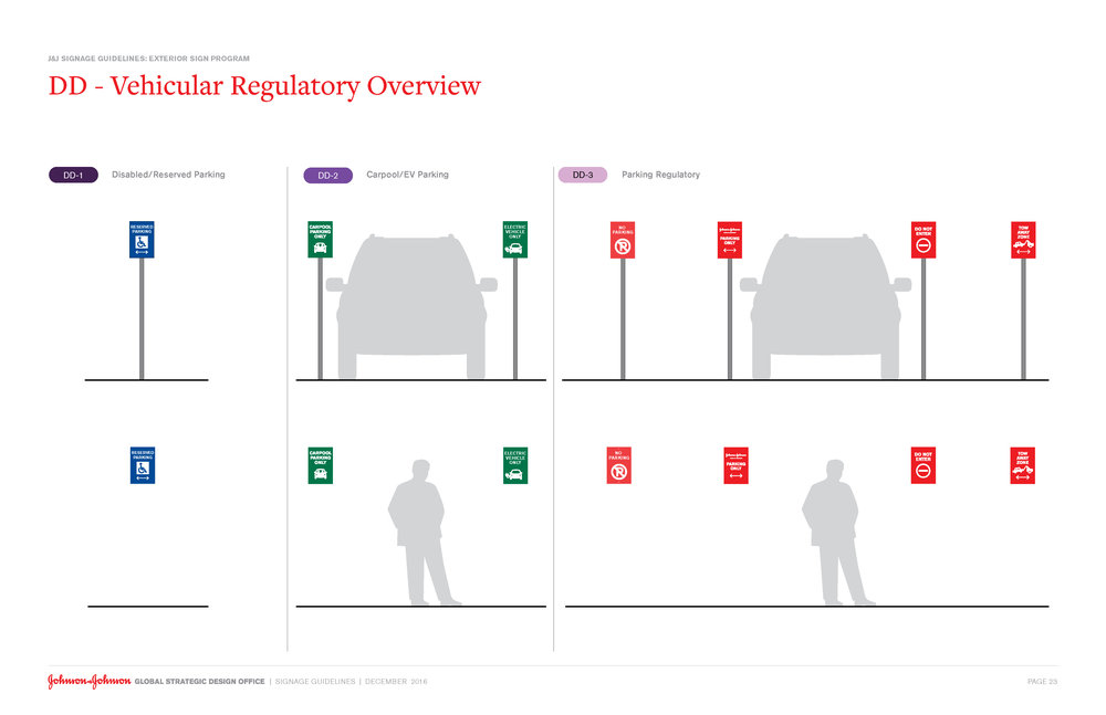 161205_SignageGuidelines-Imperial_Interactive_Page_022.jpg