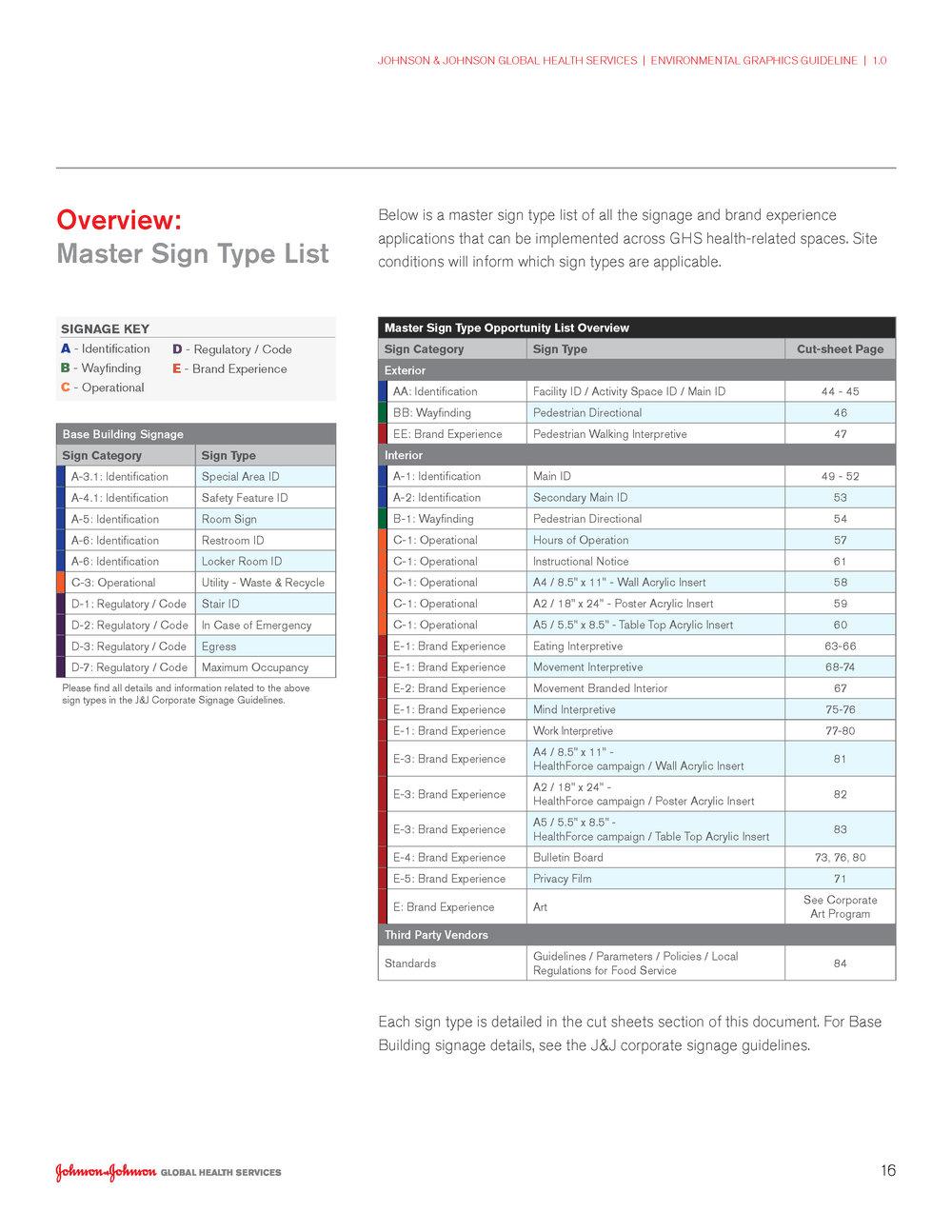 170929_GHS-EnvironmentalGuidelines_1.0 copy_Page_016.jpg
