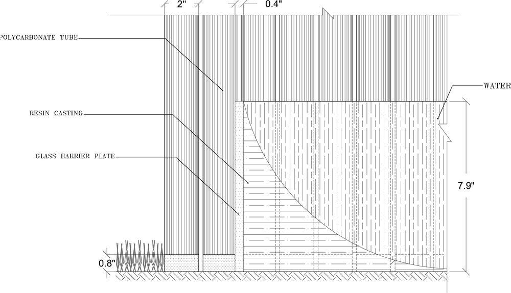 Det Final Model (1)Grassss.jpg