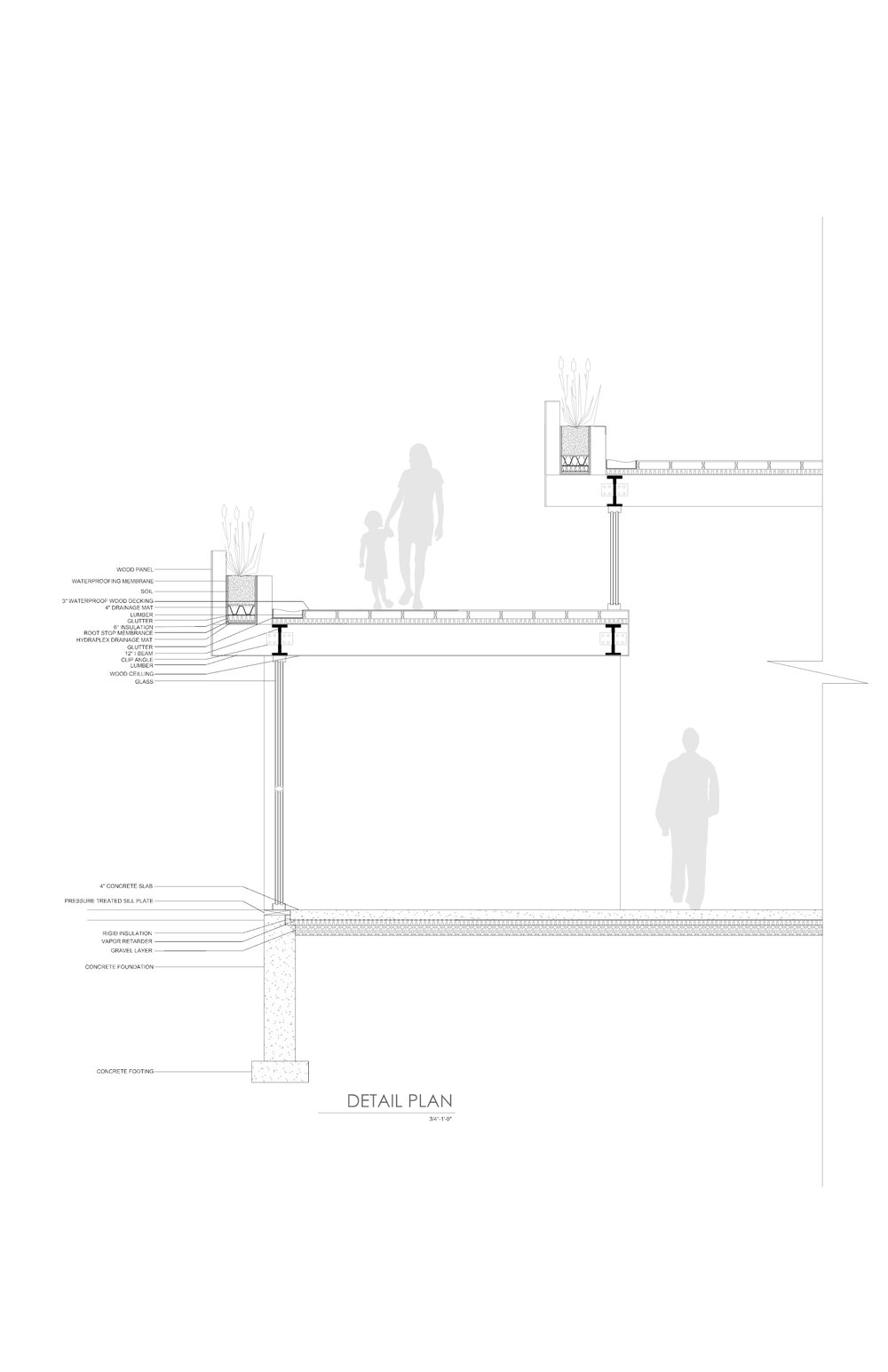 Hunky Dori House 3- DETAIL PLAN.jpg