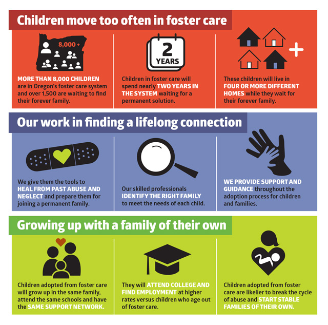 Finding a path out of the foster care system -