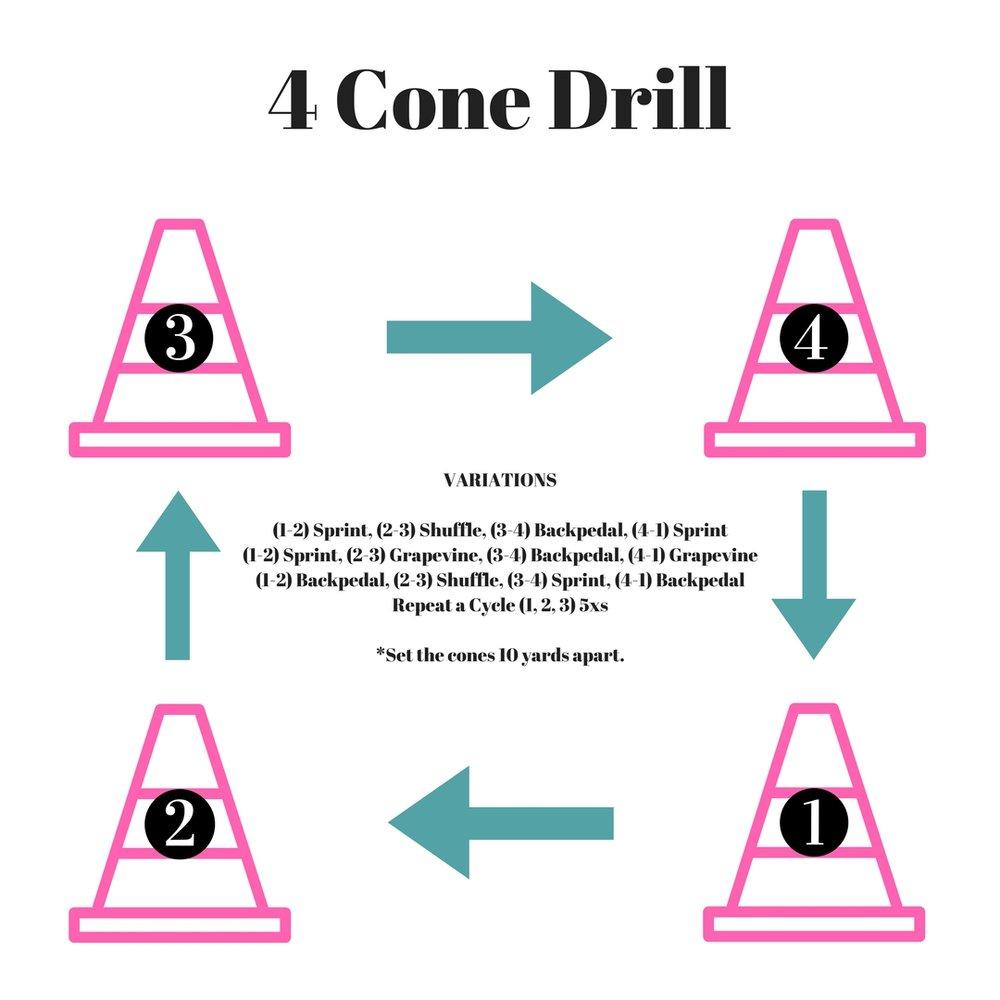 4-Cone-Drill.jpg