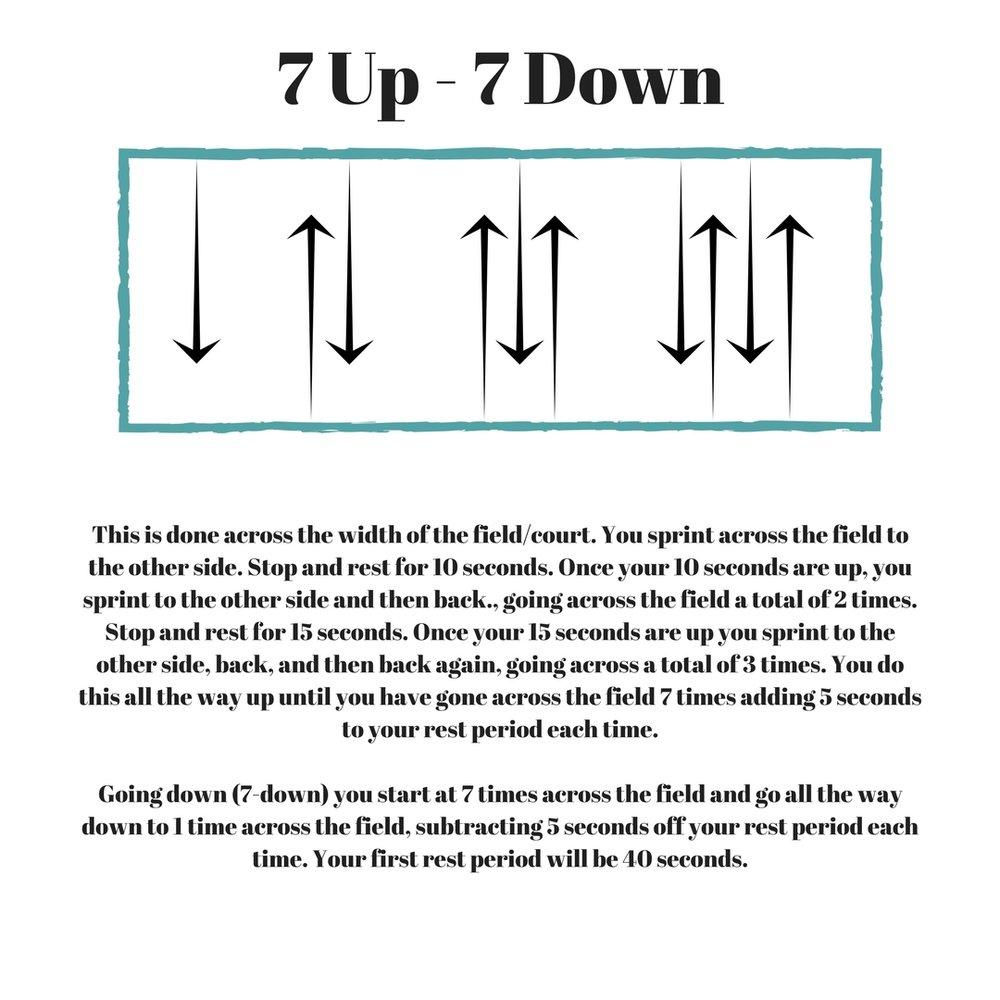 7-Up-7-Down.jpg