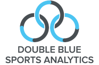 Orono, ME    2015, Sports - $229,000(+2)    Double Blue 's new CoachCast platform solves the unmet video management needs of large coaching organizations, by specifically addressing the video capture, video review, group management, sharing, and storage challenges facing enterprise customers.