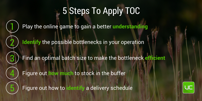 5 steps to apply toc.png