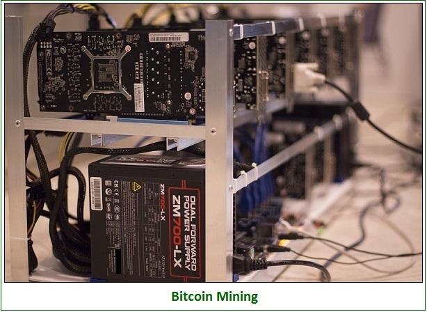 bitcoin mining with borders.jpg