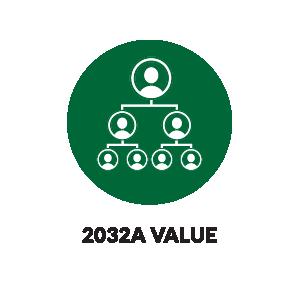 Commercial Appraisal - 2032A Value Appraisal