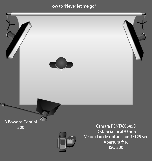 Foto Andreo Cámara PENTAX 645D Distancia focal 55mm Velocidad de obturación1/125 sec Apertura f/16 ISO 200 xx Foto Fondo Distancia focal 18mm Velocidad de obturación1/64 sec Apertura f/3,5 ISO 400
