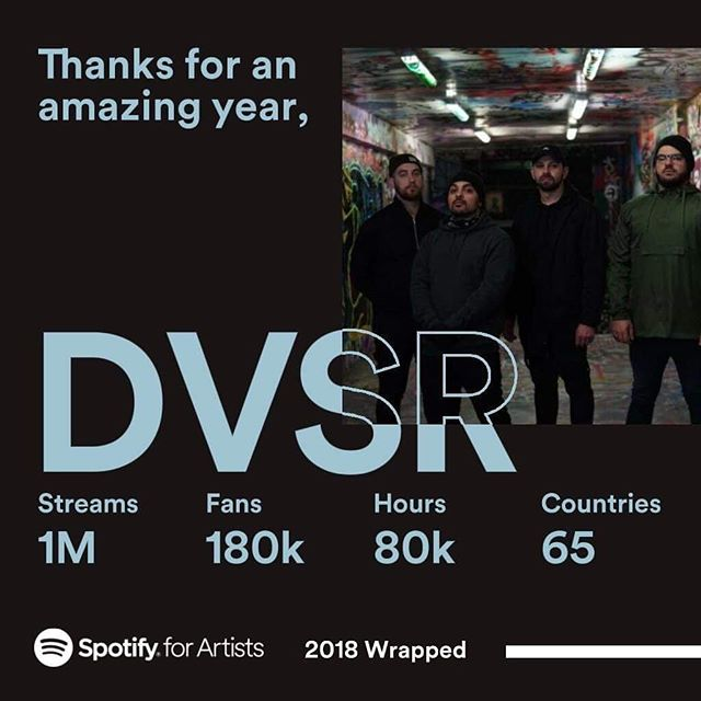 Big shout out to the Friends Like Us x @vitamusicgroup Alt roster on an incredible year with @spotify // @spotifyaunz . So much exciting new music to come in 2019!