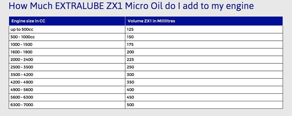 How much oil 2.jpeg