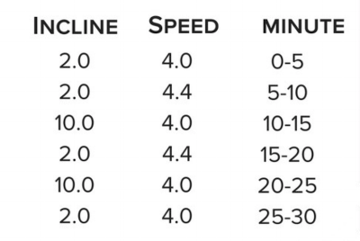 treadmill+series+3.png