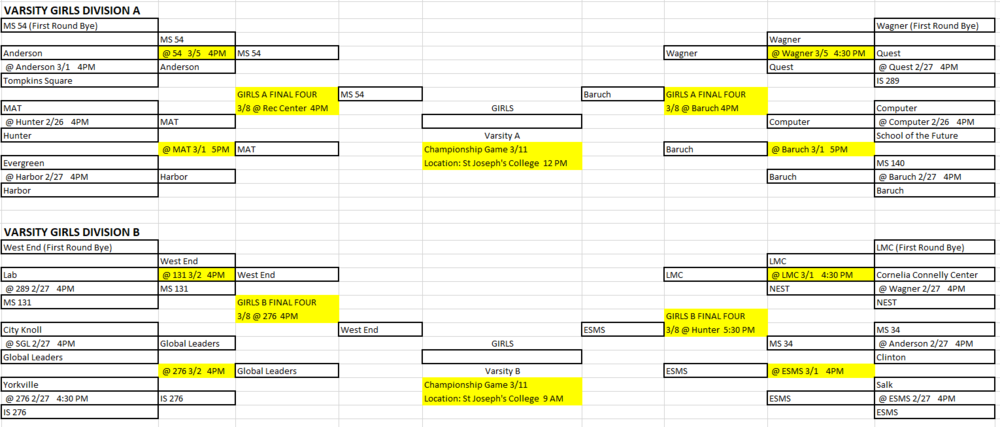 Varsity Girls Playoff Bracket Image.PNG