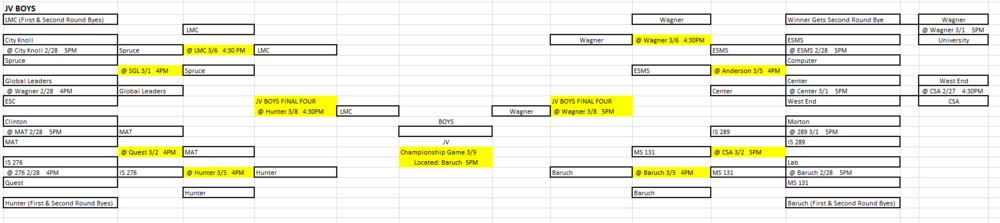 JV Boys Playoff Bracket Image.PNG