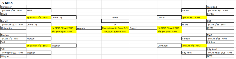 JV Girls Playoff Bracket Image.PNG