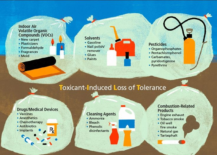 types of toxicants - A Toxicant is a Toxic Substance Released in the EnvironmentAs mentioned before, there's a wide variety of toxicants in the environment. To better understand them, we can put them into specific categories that are based on the types of problems they cause.Types of Toxicants Carcinogens are probably the best-known toxicant because these are cancer-causing chemicals. Cigarette smoke falls into this category as it contains over 4,000 chemicals, many of which cause cancer.Mutagens are mutation-causing chemicals. When organisms are exposed to a mutagen, it literally mutates their DNA, leading to cancer and other disorders. X-rays are well known mutagens.Teratogens are chemicals that cause harm to unborn babies. The name of this toxicant comes from the Greek word teras, which means monster.These chemicals cause birth defects during development in the womb. Thalidomide was used in the 1950s as a sleeping pill and to prevent nausea during pregnancy, but turned out to be a very harmful teratogen. Even a single dose is powerful enough to cause severe birth defects in children.Allergens are chemicals that stimulate overactivity in the immune system. When you are exposed to allergens, your body goes into overdrive, triggering an immune response to try and get rid of the allergen. This is why pollen and dust cause symptoms that are similar to being sick.Neurotoxins are chemicals that attack the nervous system. These include heavy metals, like lead and mercury, as well as pesticides and chemical weapons. Neurotoxins can lead to symptoms like slurred speech, loss of muscle control and even death.Endocrine disrupters are chemicals that disrupt the endocrine system in organisms and most often come from prescription drugs and chemicals in plastics. The endocrine system is also known as the hormone system, and this part of your body is what regulates growth, development, sexual maturity, brain function and even appetite.Toxicants that disrupt hormone functioning ca