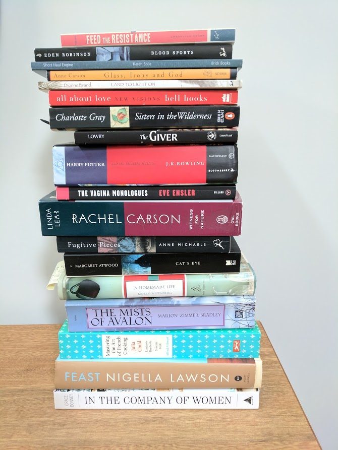 women's day booklist.jpg
