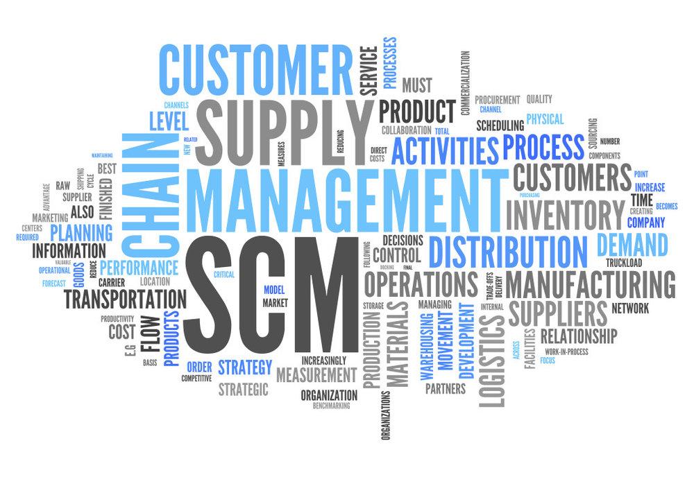Supply-Chain-Wordcloud-1024x704.jpg