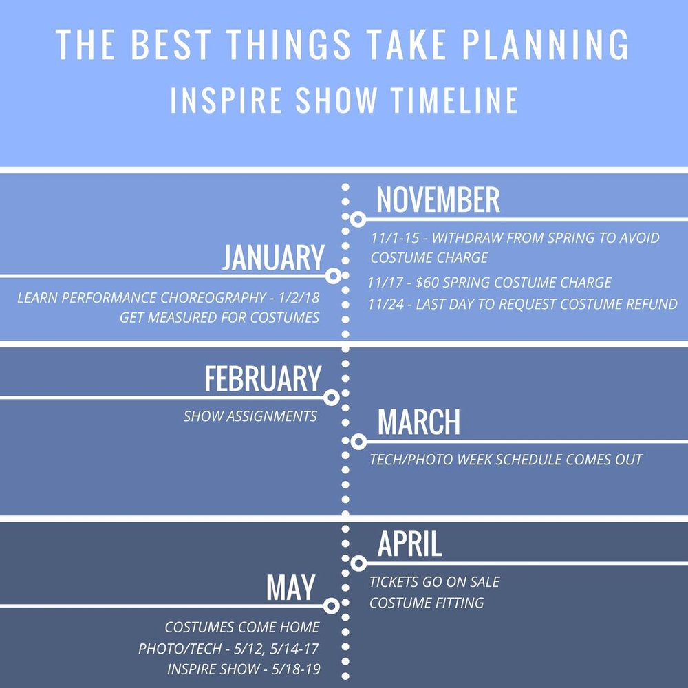 the best things take planning.jpg