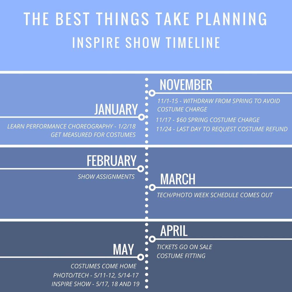 the best things take planning (3).jpg