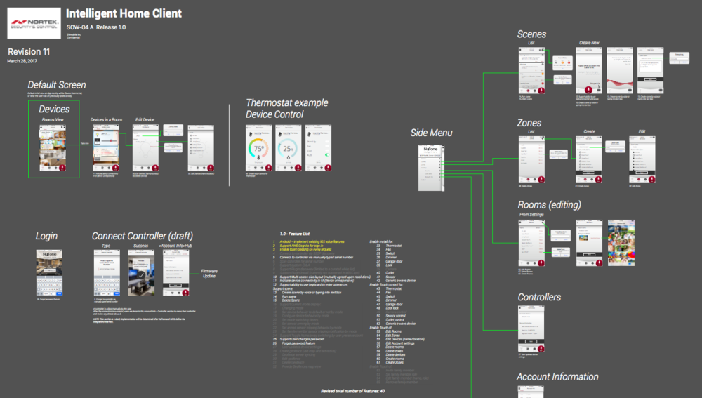 design wireframe of app