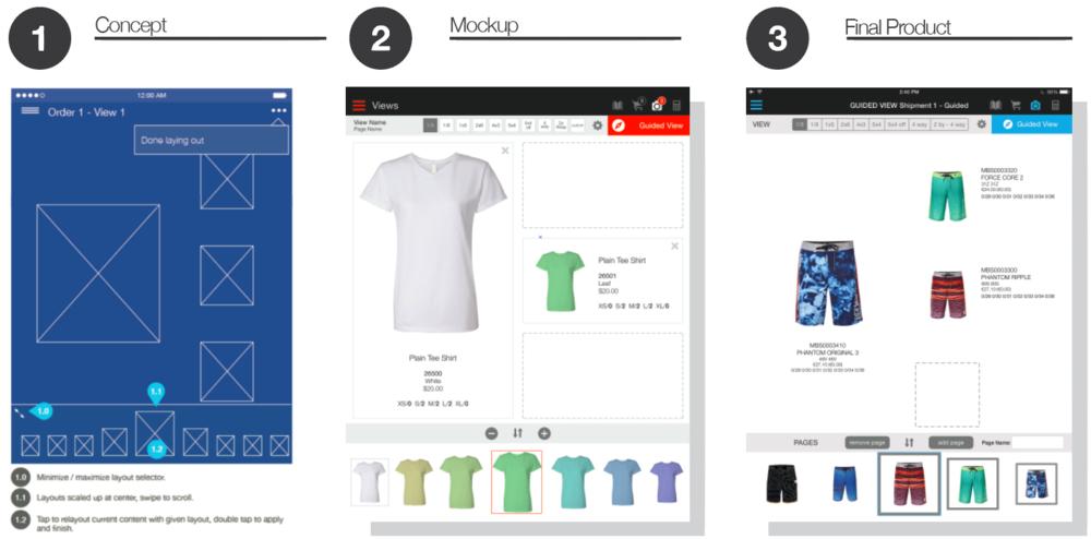 mobile app design process