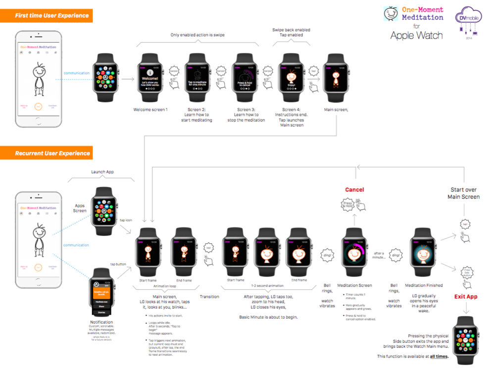 design process for apple watch