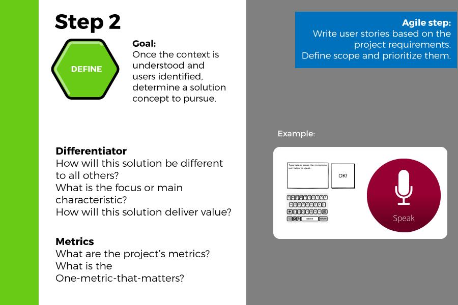 user experience step 2 define