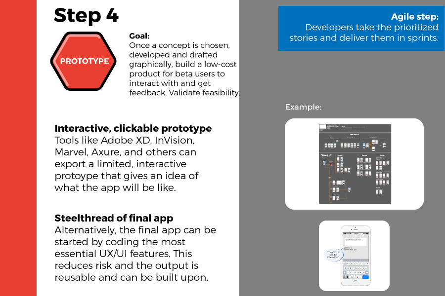 UX-5-steps-G.png
