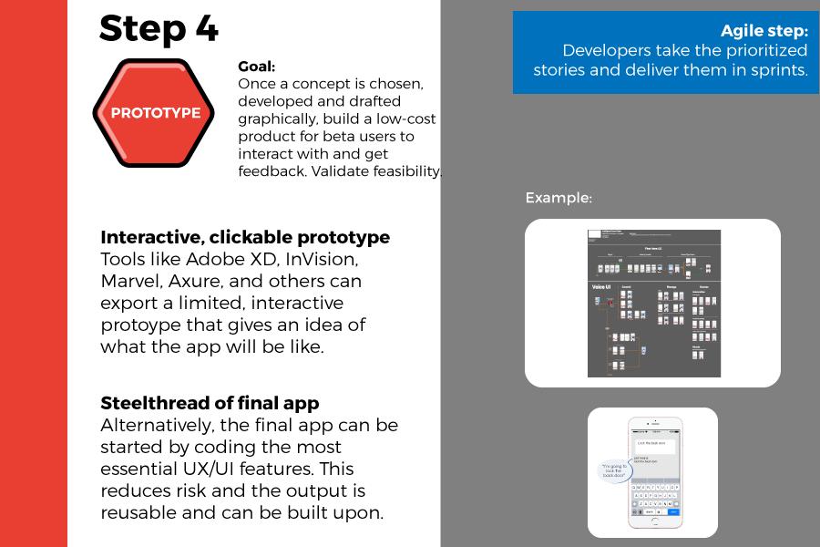 user experience step 4 prototype