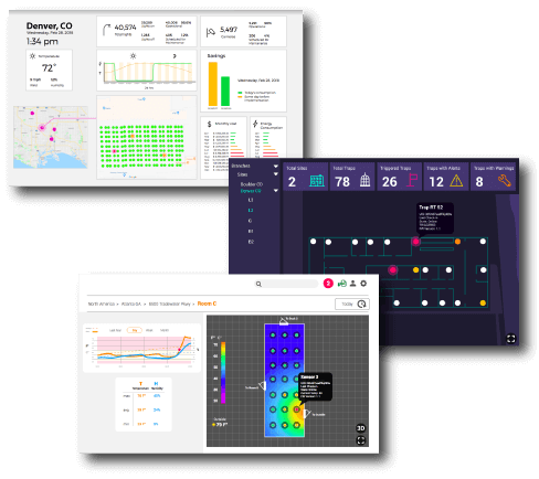 Examples of IIoT dashboards.