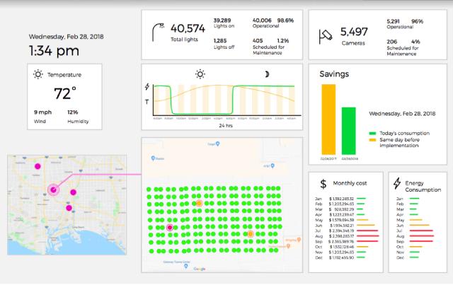 city lighting dashboard example