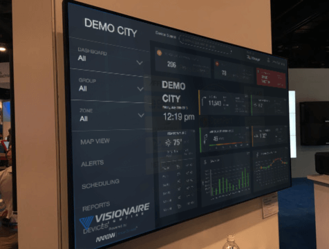 Our dashboard solution was demonstrated at LFI 2018.