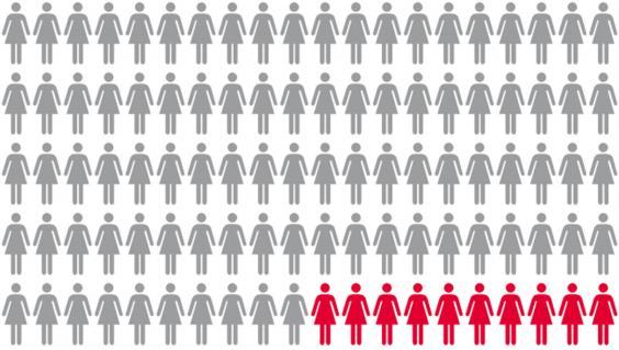 SexAbuseChildren-graphic