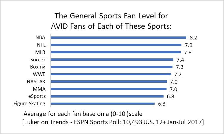 Luker Avid Fan Chart.jpg