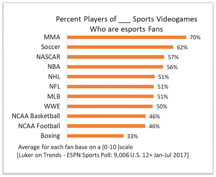 Luker slide who are esports fans correction.png