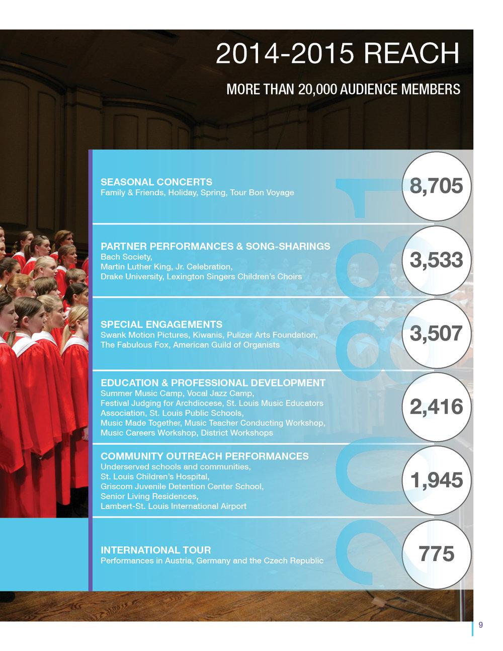 SLCC_Annual Report_2015_V12_hires9.jpg