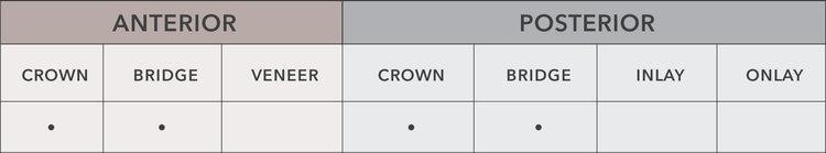 e.max ® ZirCAD: CAD-CAM Monolithic · >850 MPa