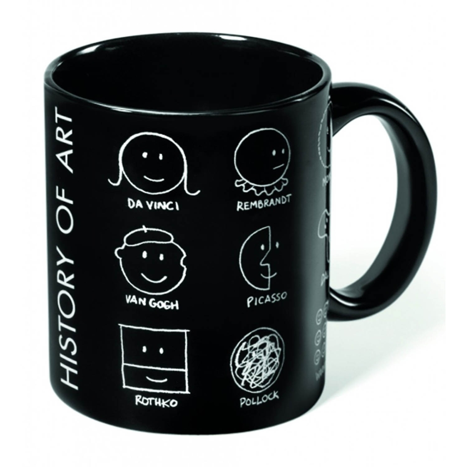 HIstory of art mug 2.jpeg