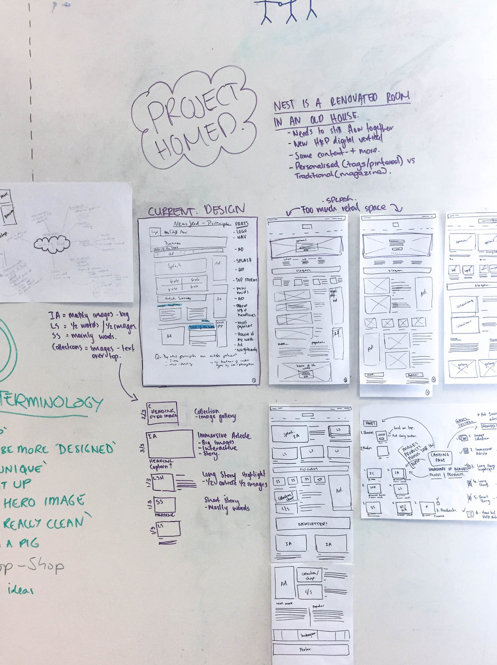 Wireframing for Homed