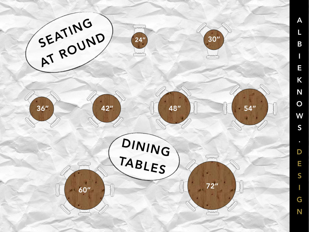 Albie Knows Round Dining Table Guide