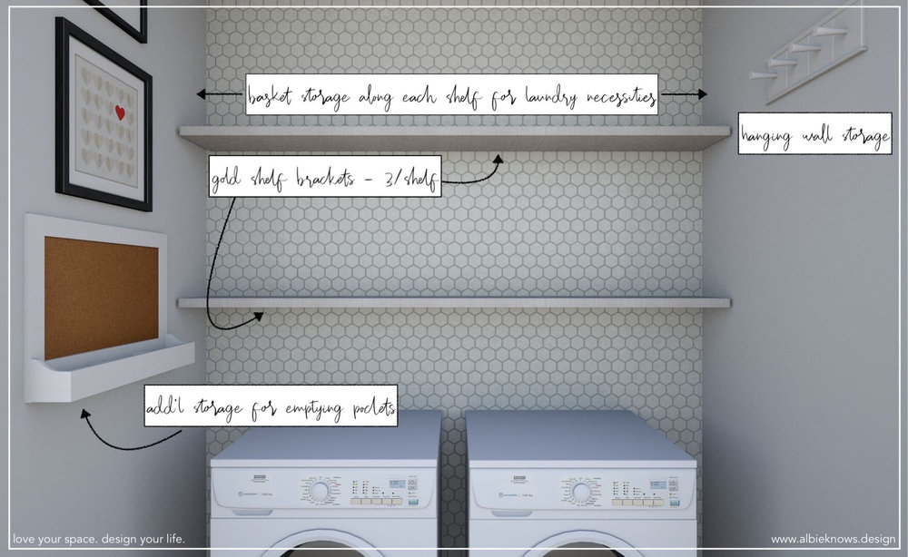 RENDERED CONCEPT | Laundry Room Makeover