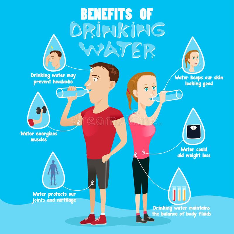 https://www.dreamstime.com/stock-illustration-benefits-drinking-water-infographic-vector-illustration-image67570223