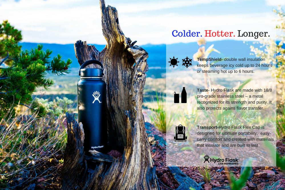 Colder. Hotter. Longer. (1).png