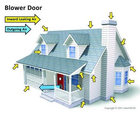 The blower door test identifies     where air leaks may be hiding (    Credit: InterNACHI)