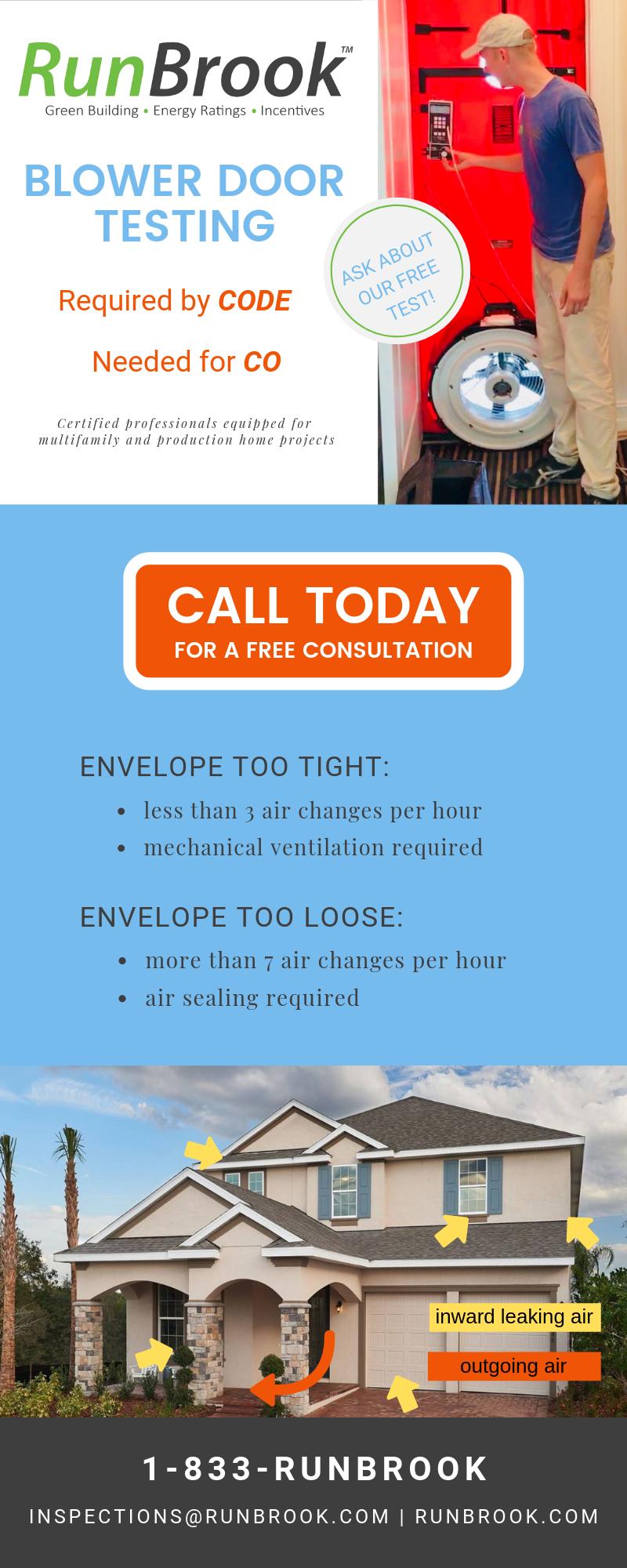 Blower Door Testing Infographic.png
