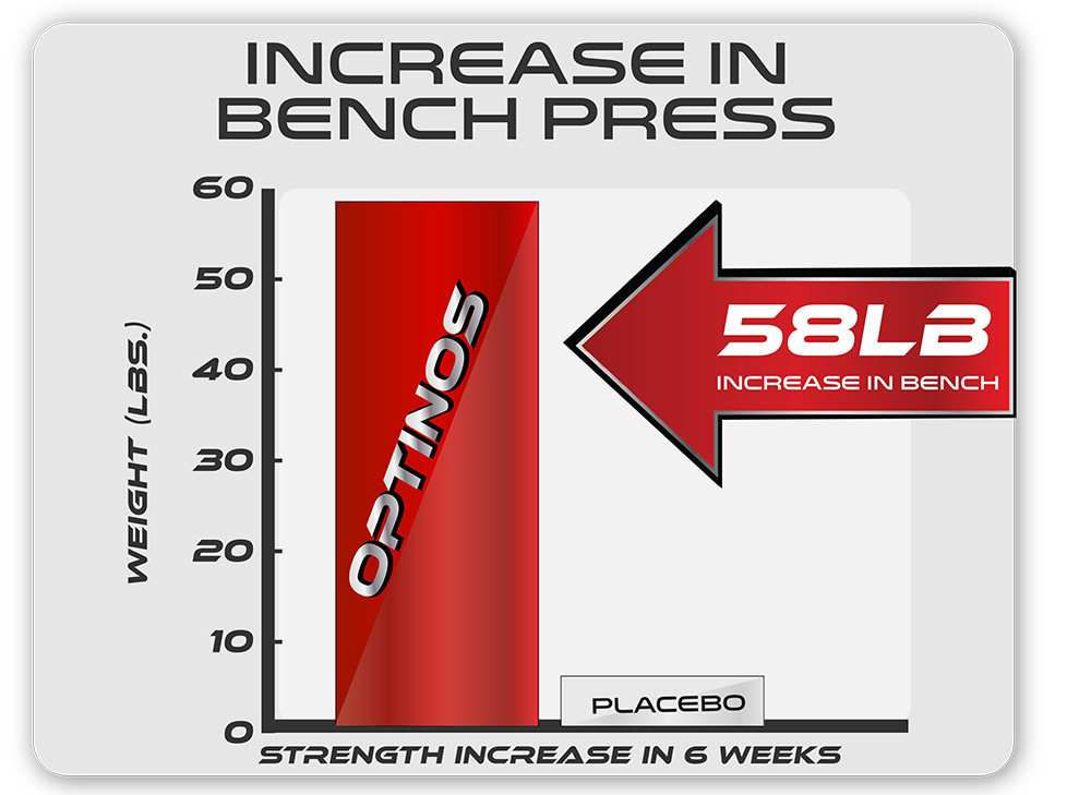 Increase Bench Press.jpg
